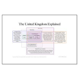 size 26 7 x 17 5 view larger the united kingdom explained how the