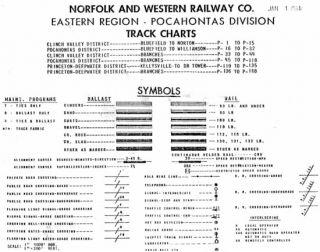Norfolk Western N w Pocahontas Division Track Chart