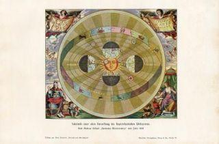 Copernicus World Map 1660 Facsimile Antique Litho Print Kraemer