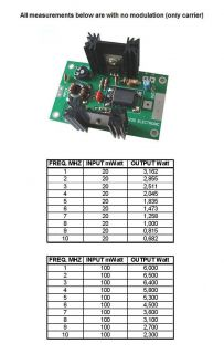 RF Power Linear Amplifier Am HF Ham Radio