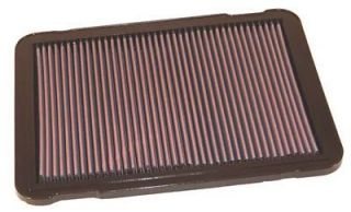 Washable Lifetime Performance Air Filter 33 2146