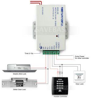Codeschloss/RFID Zutrittskontrolle System Mit Schloss Sowie RFID
