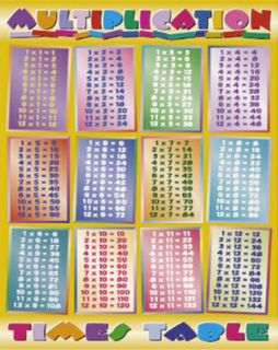 Multiplication (Math Times Tables) Art Poster Print Poster