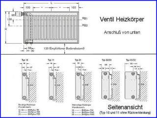 Buderus Ventil Heizkörper Höhe 600 mm x L 400  3000 mm