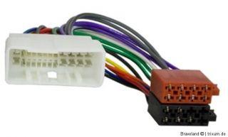 HYUNDAI / KIA ab 2005 Adapter Kabel Radiokabel Radioanschlusskabel ISO