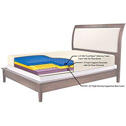 Sarah Peyton Convection Cooled 10 inch Twin size Memory Foam Mattress